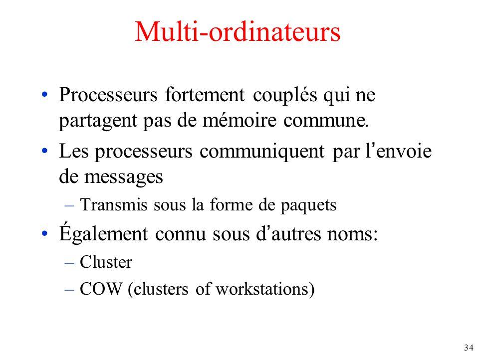Multi-ordinateurs Processeurs fortement couplés qui ne partagent pas de mémoire commune. Les processeurs communiquent par l'envoie de messages.