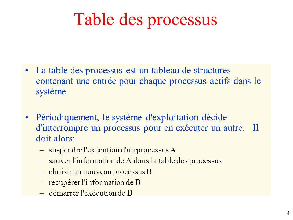Table des processus La table des processus est un tableau de structures contenant une entrée pour chaque processus actifs dans le système.