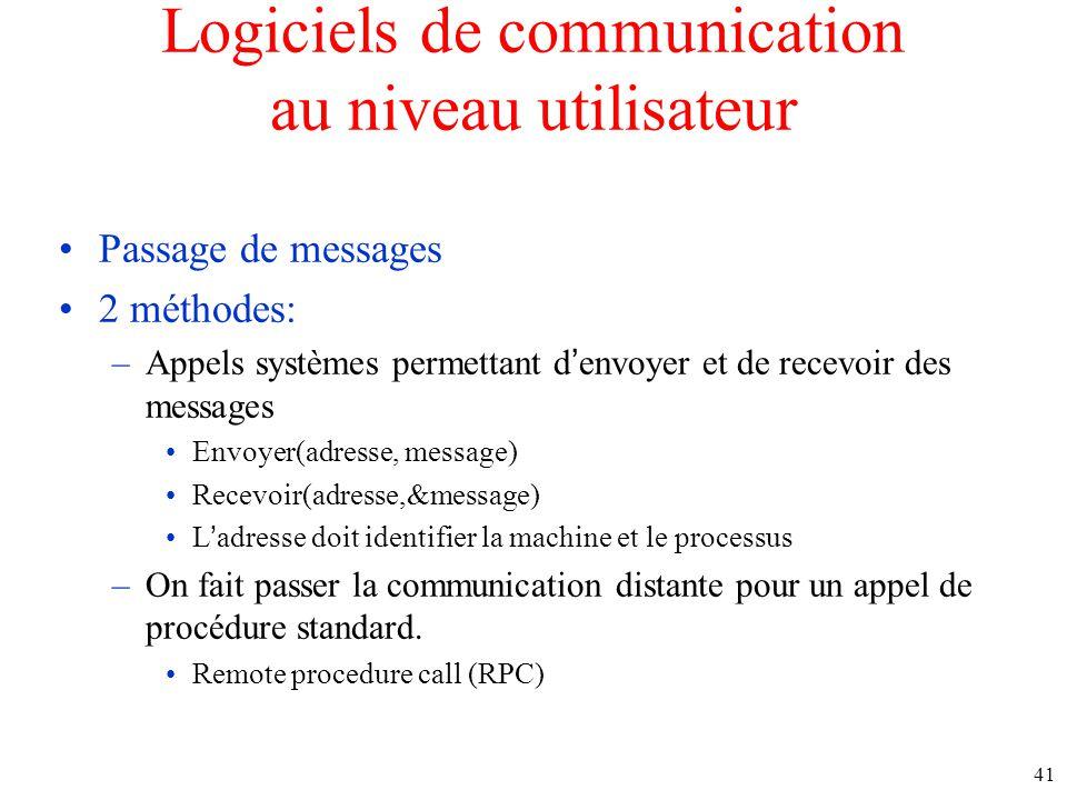 Logiciels de communication au niveau utilisateur