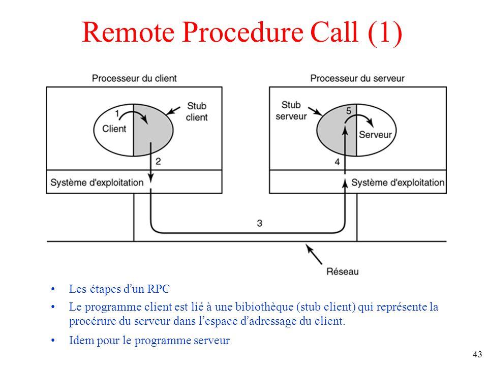 Remote Procedure Call (1)