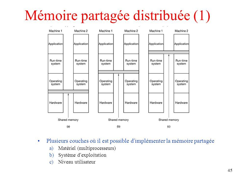 Mémoire partagée distribuée (1)