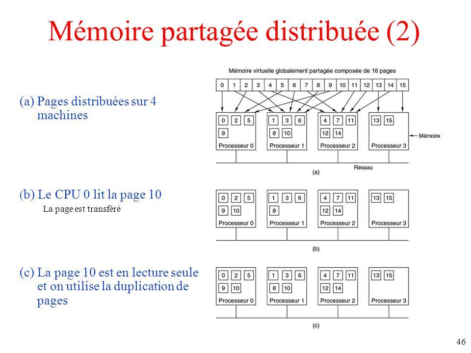Mémoire partagée distribuée (2)