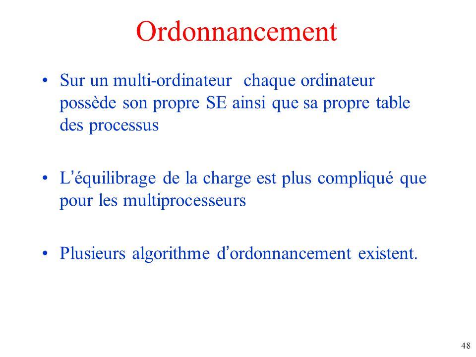 Ordonnancement Sur un multi-ordinateur chaque ordinateur possède son propre SE ainsi que sa propre table des processus.