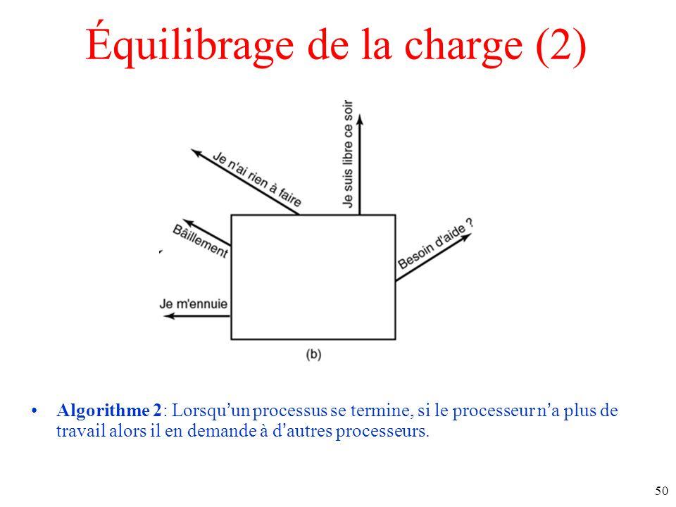 Équilibrage de la charge (2)