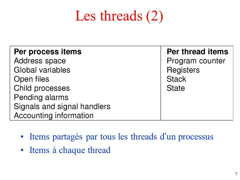 Les threads (2) Items partagés par tous les threads d'un processus