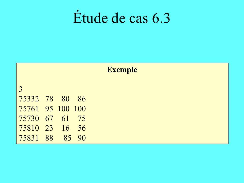 Étude de cas 6.3 Exemple. 3. 75332 78 80 86. 75761 95 100 100. 75730 67 61 75.