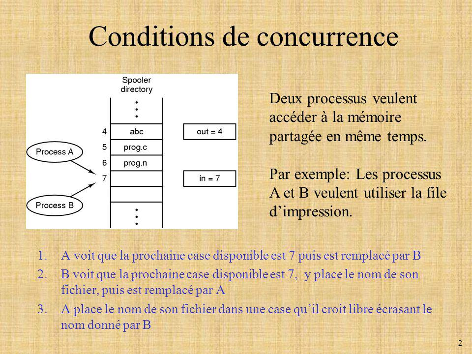 Conditions de concurrence