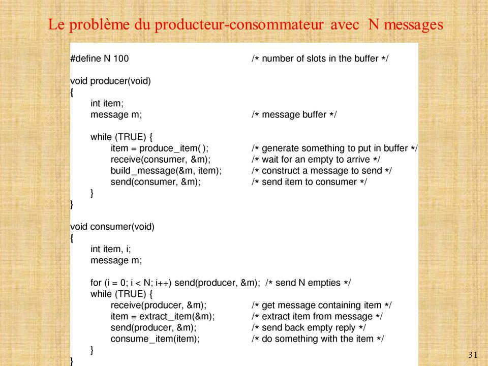 Le problème du producteur-consommateur avec N messages