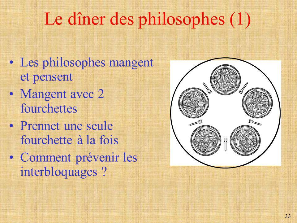 Le dîner des philosophes (1)