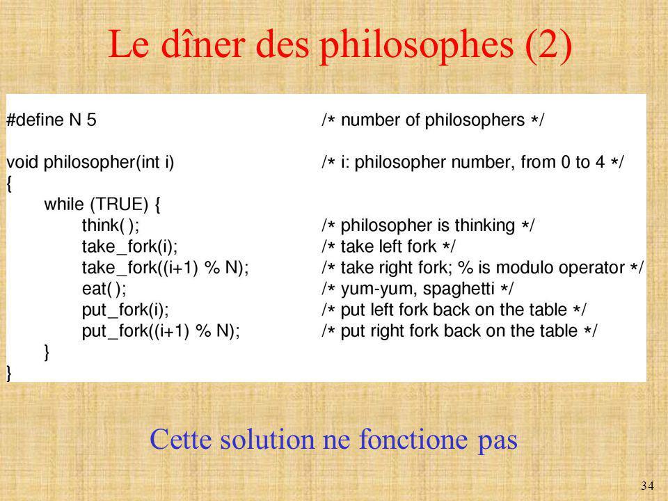 Le dîner des philosophes (2)