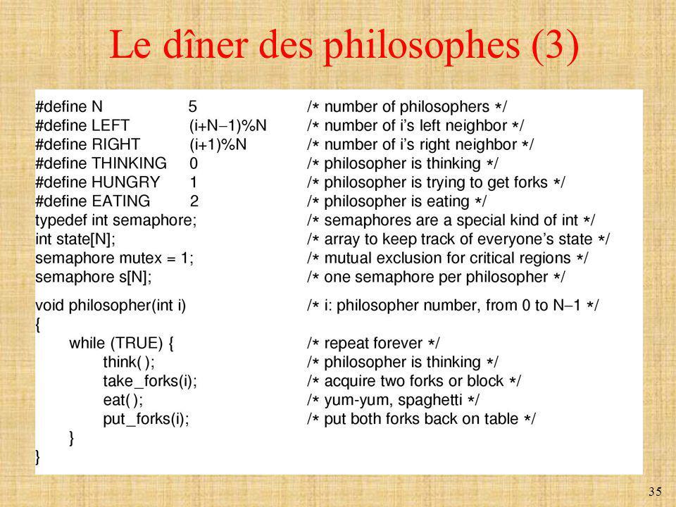 Le dîner des philosophes (3)