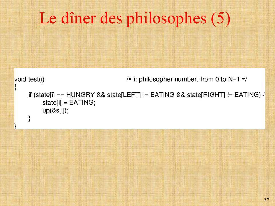 Le dîner des philosophes (5)