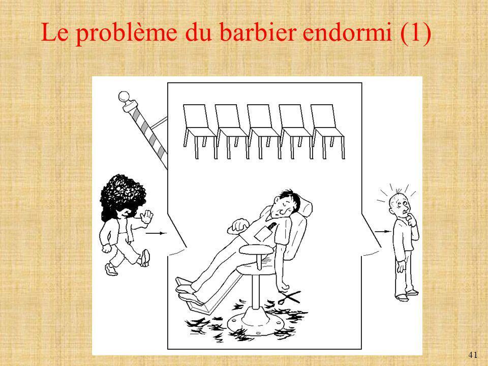 Le problème du barbier endormi (1)