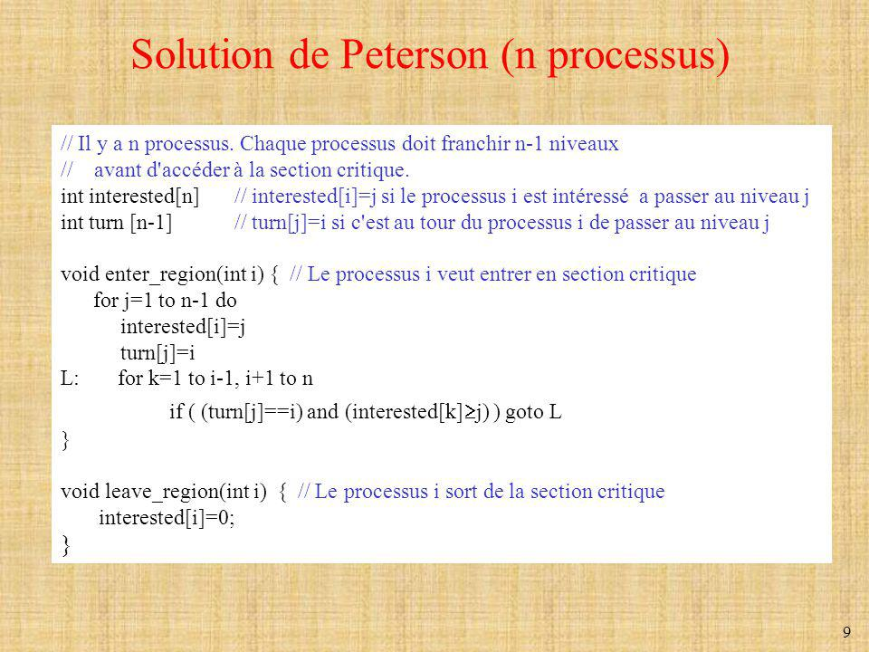 Solution de Peterson (n processus)