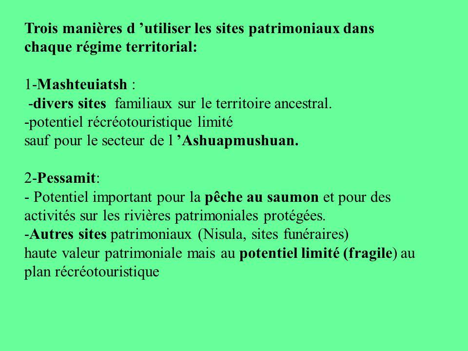 Trois manières d 'utiliser les sites patrimoniaux dans chaque régime territorial: