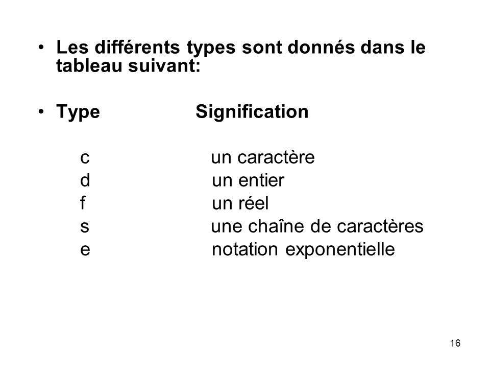 Les différents types sont donnés dans le tableau suivant: