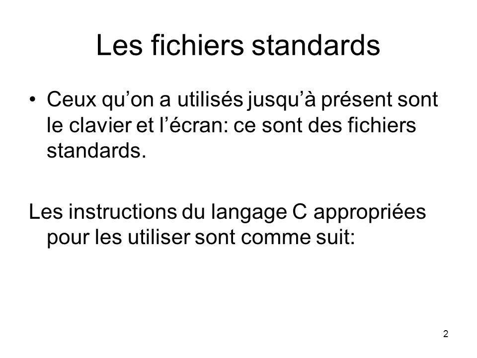 Les fichiers standards