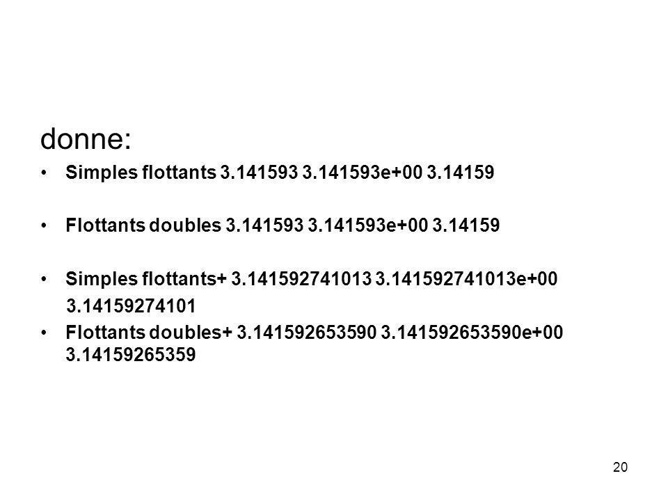 donne: Simples flottants 3.141593 3.141593e+00 3.14159