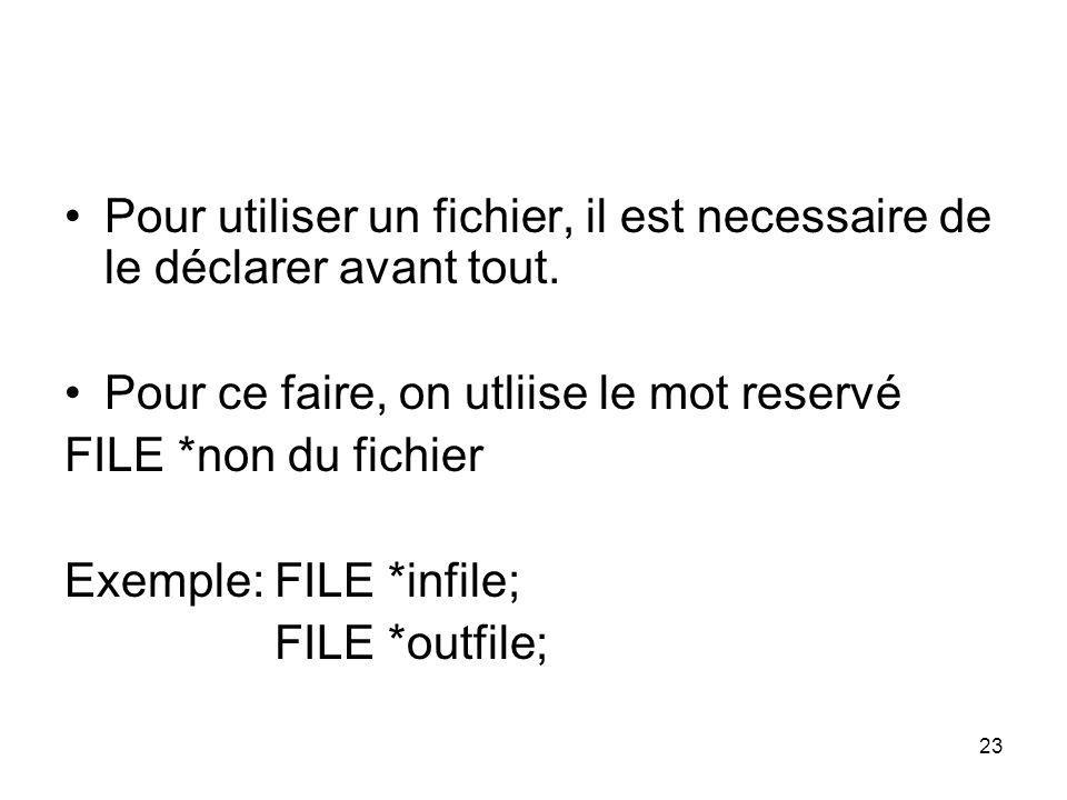 Pour utiliser un fichier, il est necessaire de le déclarer avant tout.