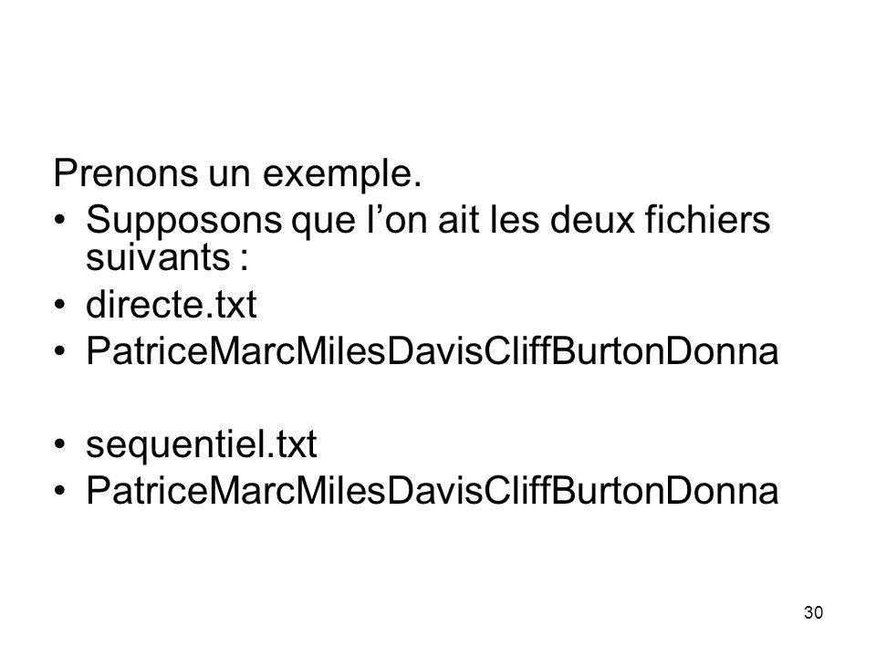 Prenons un exemple. Supposons que l'on ait les deux fichiers suivants : directe.txt. PatriceMarcMilesDavisCliffBurtonDonna.