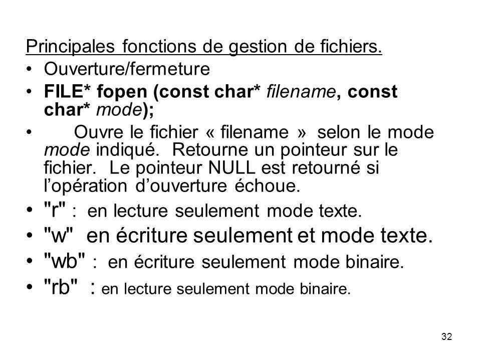 r : en lecture seulement mode texte.