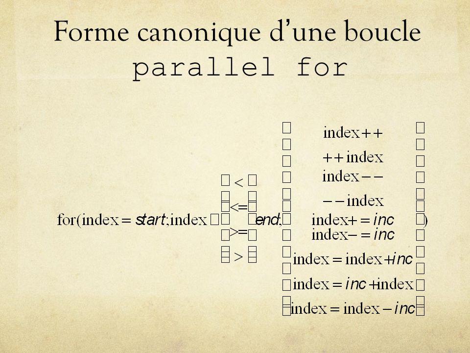 Forme canonique d'une boucle parallel for
