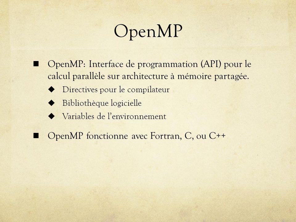 OpenMP OpenMP: Interface de programmation (API) pour le calcul parallèle sur architecture à mémoire partagée.