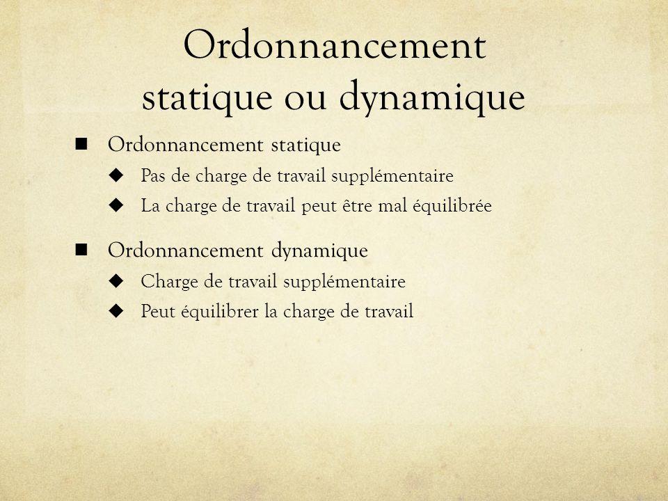 Ordonnancement statique ou dynamique