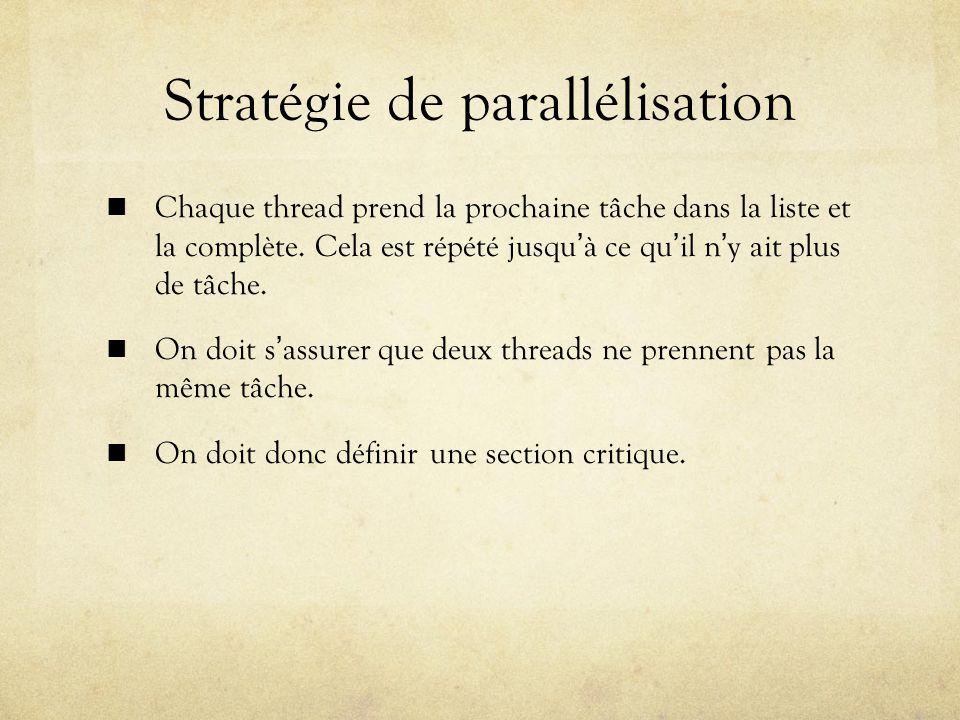 Stratégie de parallélisation