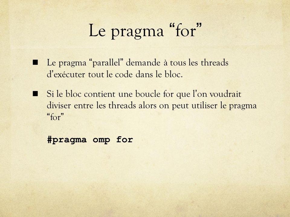 Le pragma for Le pragma parallel demande à tous les threads d'exécuter tout le code dans le bloc.