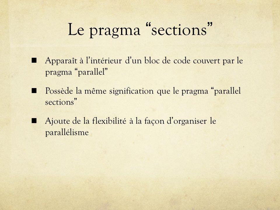 Le pragma sections Apparaît à l'intérieur d'un bloc de code couvert par le pragma parallel