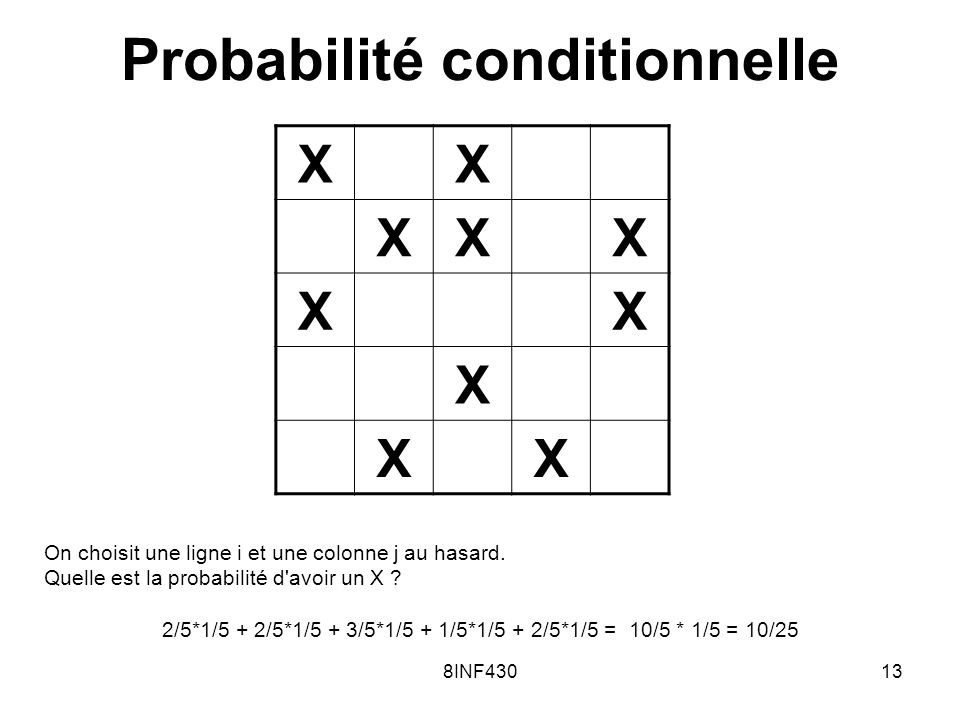 Probabilité conditionnelle