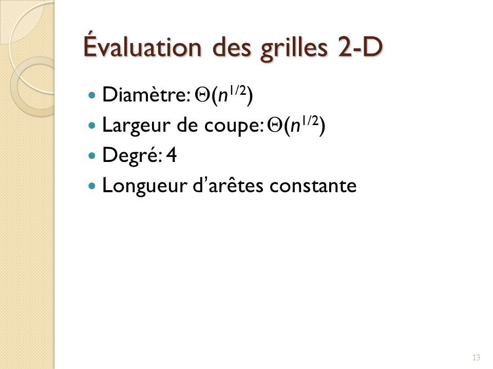 Évaluation des grilles 2-D