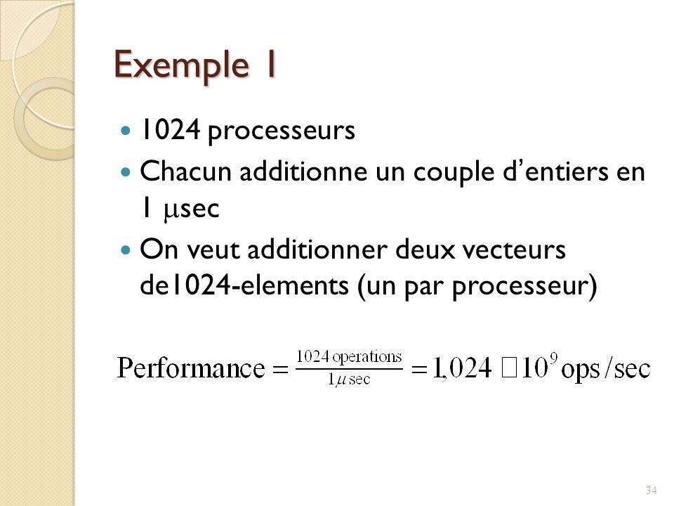 Exemple 1 1024 processeurs. Chacun additionne un couple d'entiers en 1 sec.
