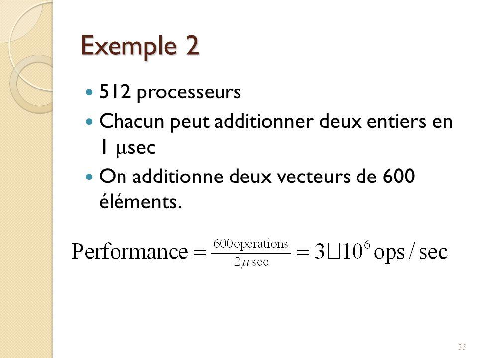 Exemple 2 512 processeurs. Chacun peut additionner deux entiers en 1 sec.