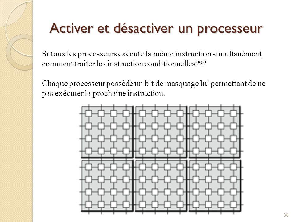 Activer et désactiver un processeur