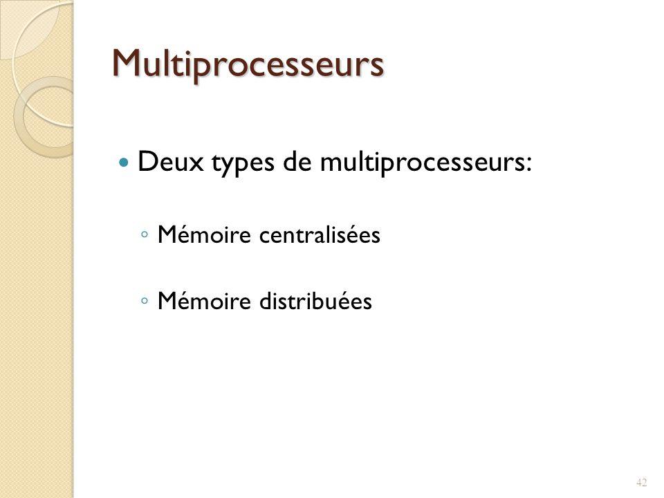 Multiprocesseurs Deux types de multiprocesseurs: Mémoire centralisées