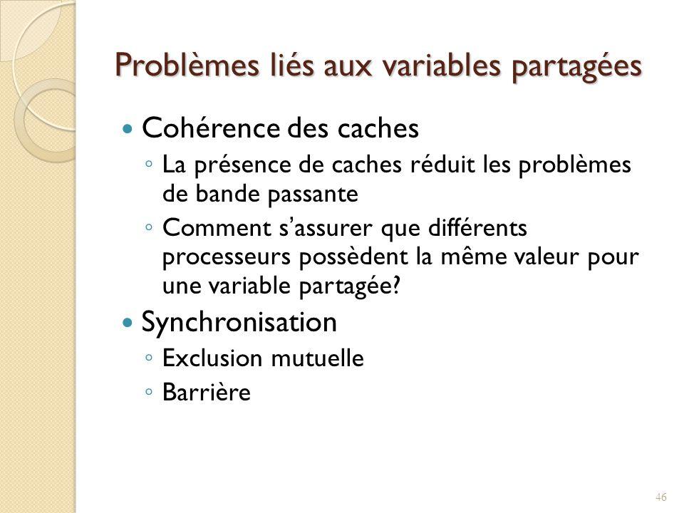 Problèmes liés aux variables partagées