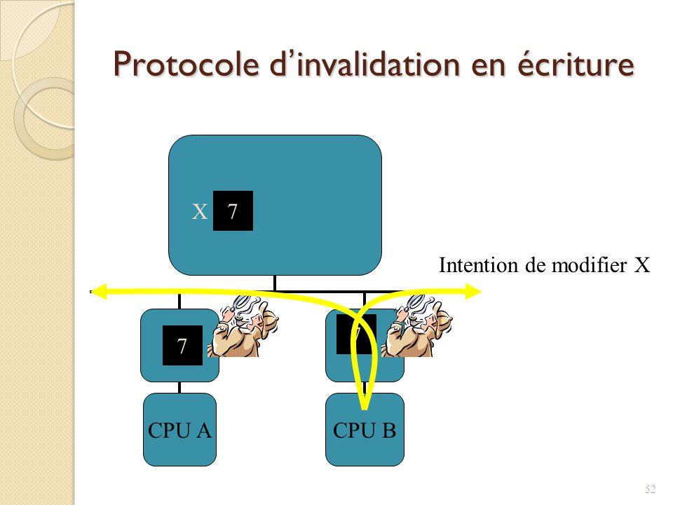 Protocole d'invalidation en écriture
