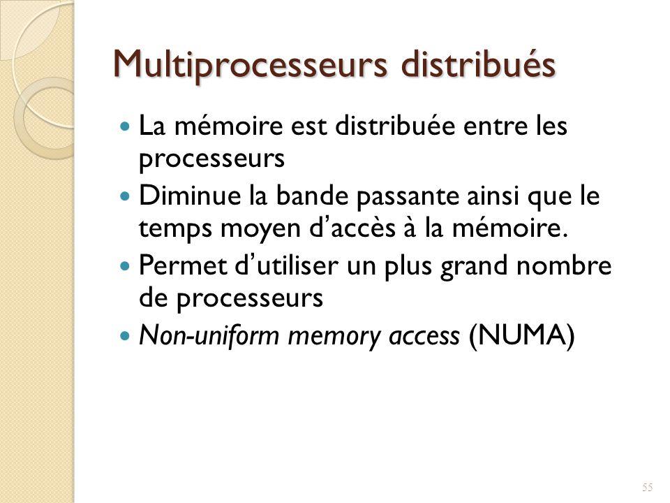 Multiprocesseurs distribués