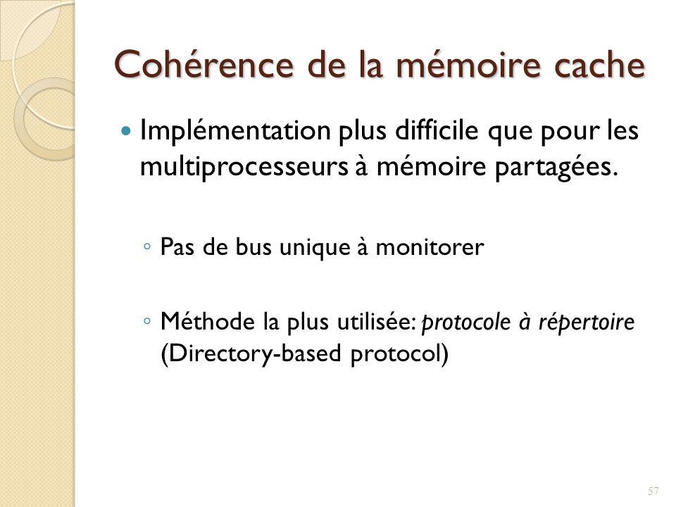 Cohérence de la mémoire cache
