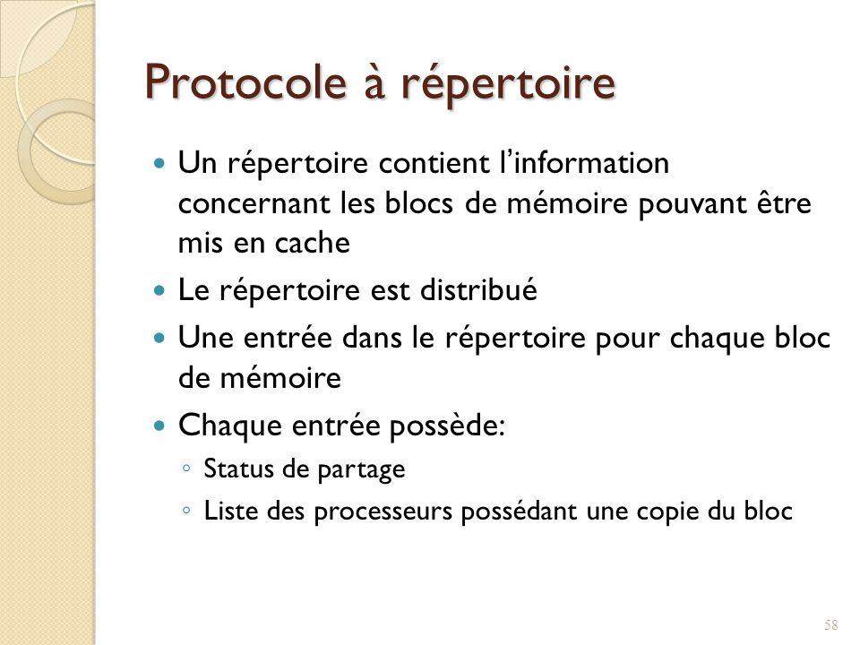 Protocole à répertoire