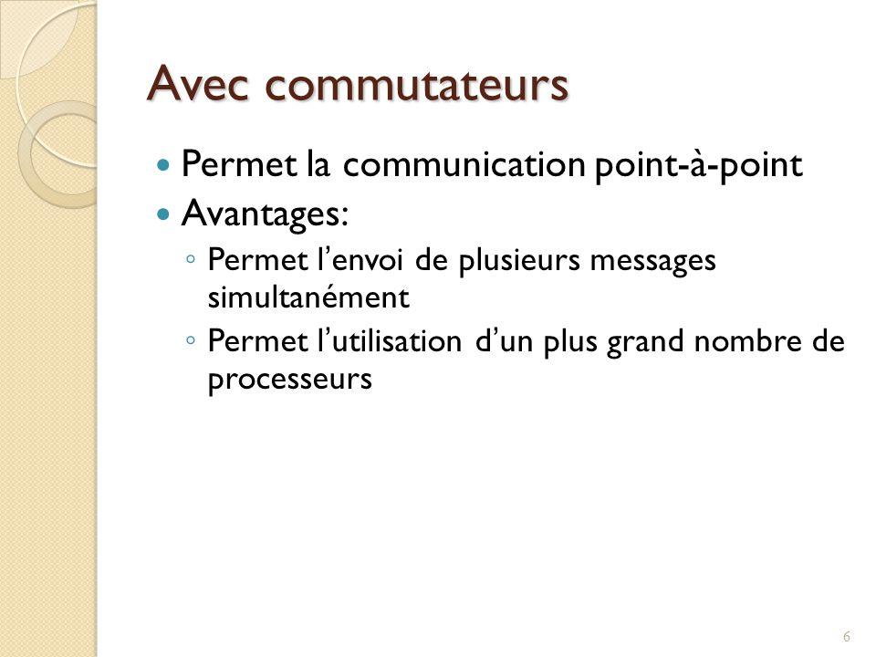 Avec commutateurs Permet la communication point-à-point Avantages: