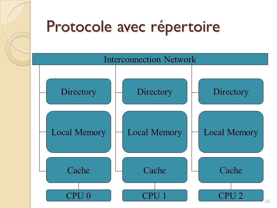 Protocole avec répertoire