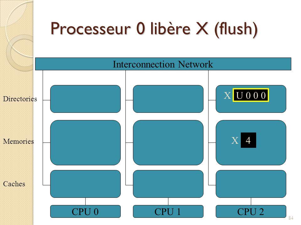 Processeur 0 libère X (flush)