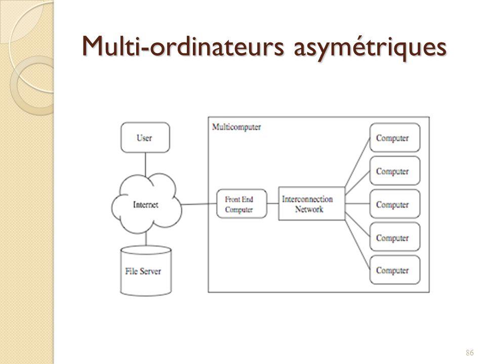 Multi-ordinateurs asymétriques