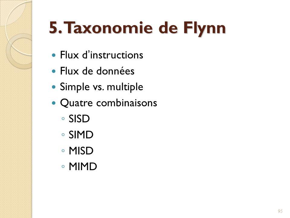 5. Taxonomie de Flynn Flux d'instructions Flux de données
