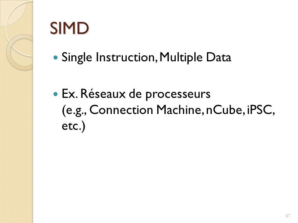 SIMD Single Instruction, Multiple Data