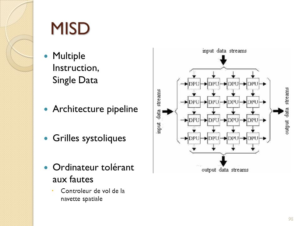 MISD Multiple Instruction, Single Data Architecture pipeline