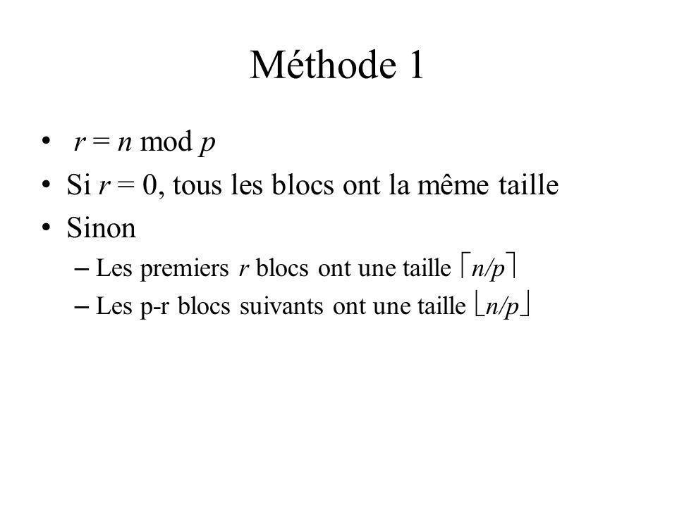 Méthode 1 r = n mod p Si r = 0, tous les blocs ont la même taille